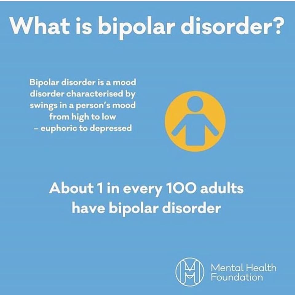 mental health foundation bipolar diagram